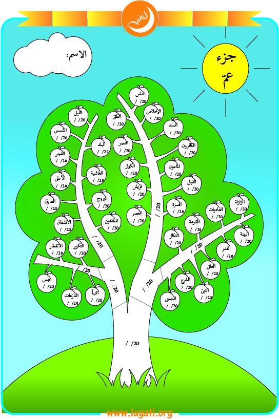 Juz' Amma memorizing tree