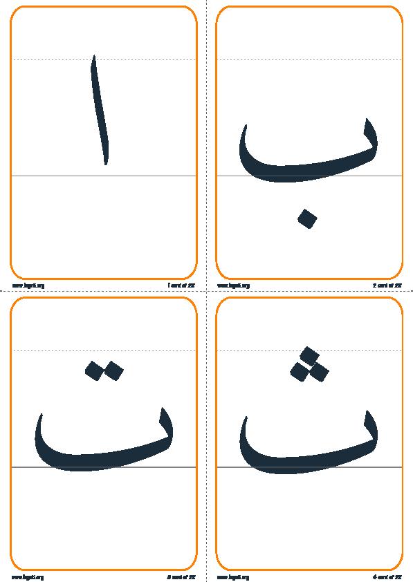 تقسيم الحرف إلى رئيسي و ذيل1