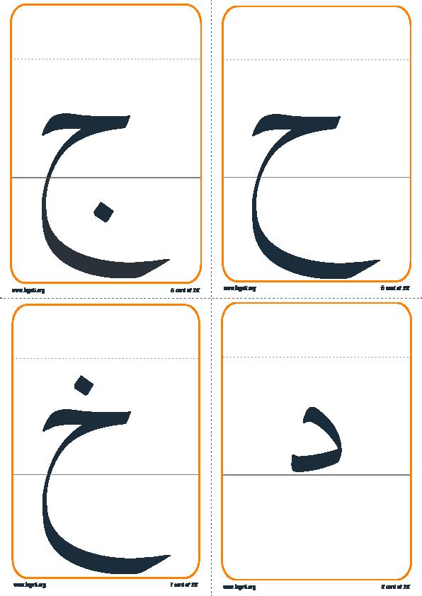 تقسيم الحرف إلى رئيسي و ذيل2