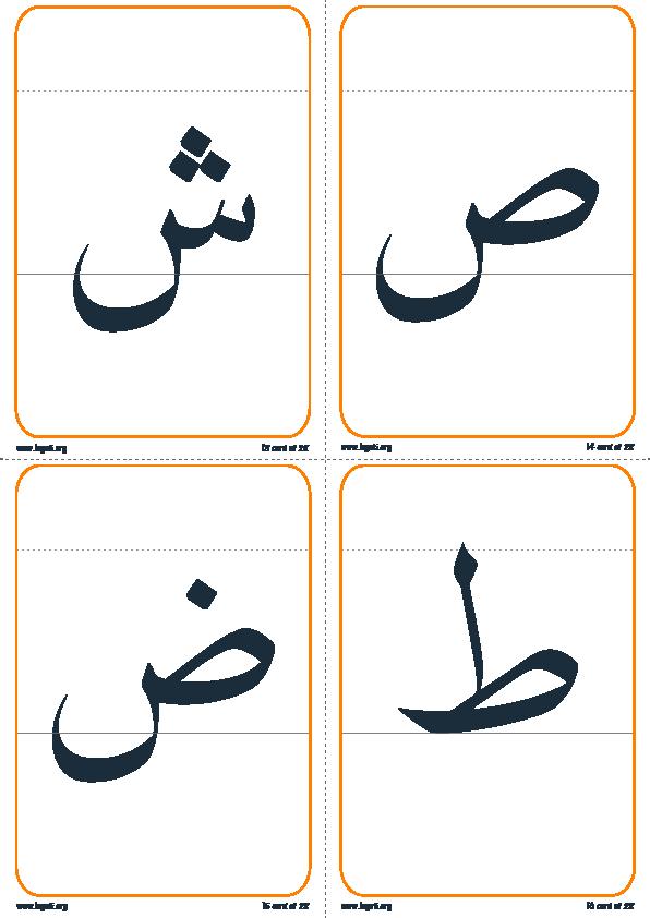 تقسيم الحرف إلى رئيسي و ذيل4