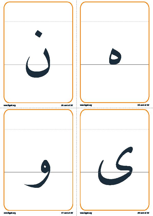 تقسيم الحرف إلى رئيسي و ذيل7